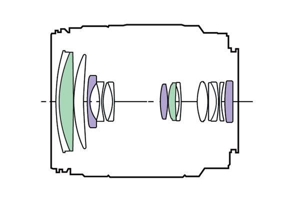 Lens cross section