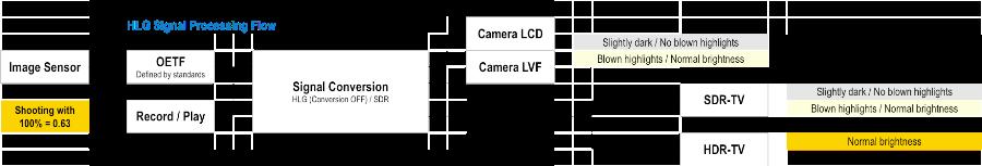 Panasonic Lumix GH5: Firmware Version 2 0 Announced | Wex Photo Video