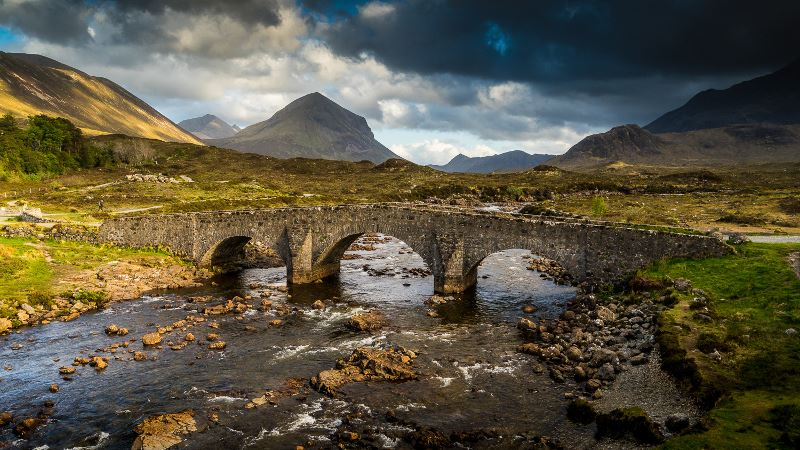 A Photographer's Guide to the Isle of Skye