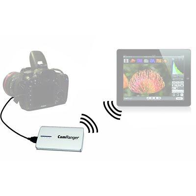Image of CamRanger Wireless Camera Control