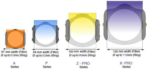 Different Cokin filter sizes