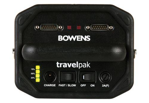 TravelPak Control Panel
